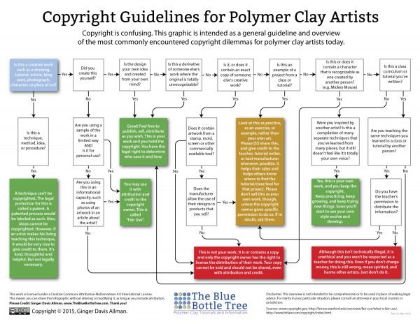 Here is an overview of copyright guidelines for polymer clay artists. For more detailed info, refer to the entire article at The Blue Bottle Tree.